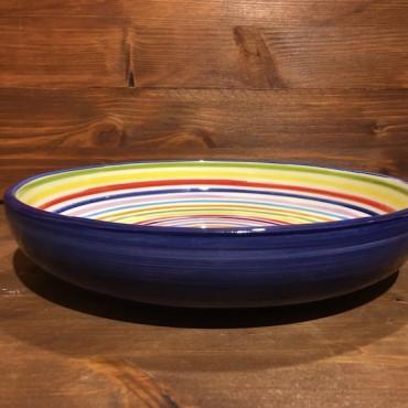 low bowl Lines