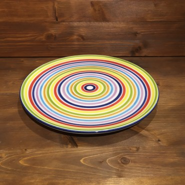 Round Plate Lines